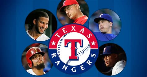 Which Texas Rangers Player Are You?