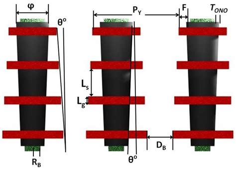 3D NAND Flash - Towering Spires or Costly Canyons? - 3D ...