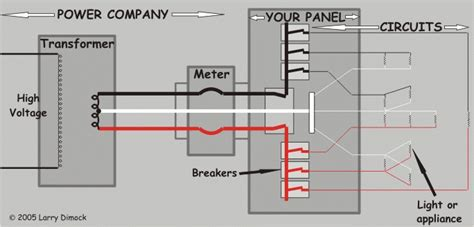 electrical wiring diagrams for dummies fuse box and wiring diagram