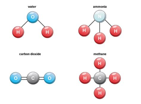 What Is The Difference Between Molecules Of Compound And Molecules Of Element? Quora