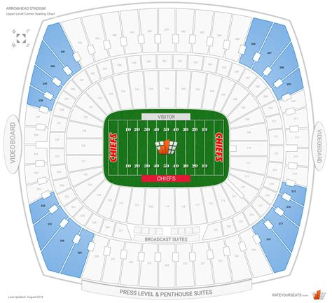 upper level corner arrowhead stadium football seating rateyourseatscom