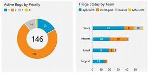 Tfs Gantt Chart Dashboards Charts Widgets Azure Devops Tfs