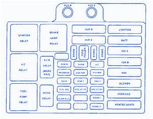 Gmc Yukon 4wd 1999 Fuse Box  Block Circuit Breaker Diagram