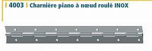 Charnière Piano Inox : charniere a piano inox quincaillerie caledonnienne ~ Carolinahurricanesstore.com Idées de Décoration