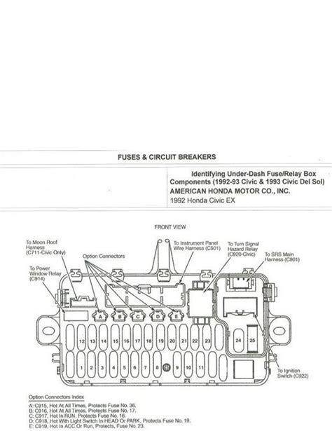 Fuse Box For 97 Honda Civic by 97 Honda Civic Fuse Panel Wiring Diagram And Schematic