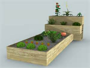 Vegetable Garden Box Designs
