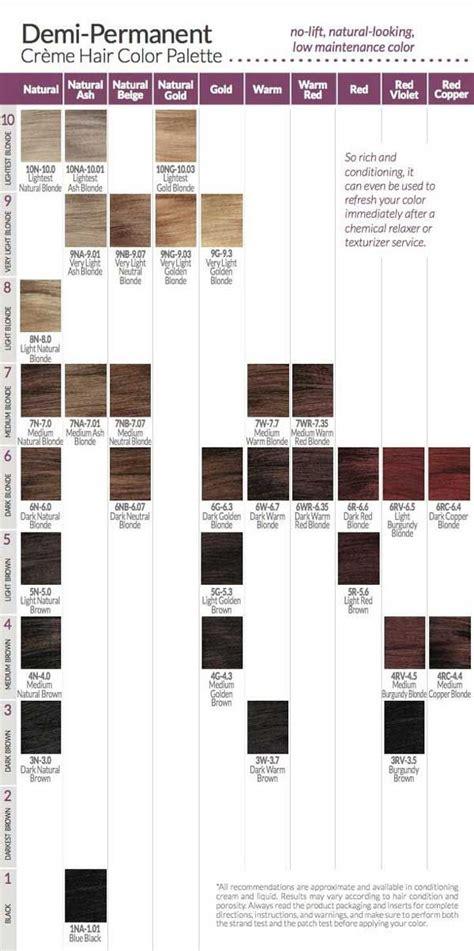 ion demi permanent hair color chartthe advantages