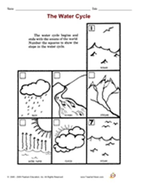 the water cycle printable activity grades 1 2