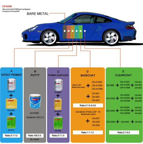 Customize Iberty Car Paint Wiht Acrylic Material Auto