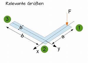 Torsion Berechnen Beispiel : bestimmung und berechnung der torsion online kurse ~ Themetempest.com Abrechnung