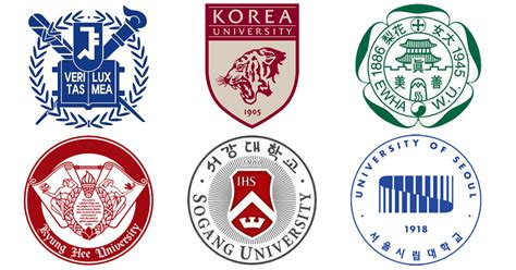 Creatrip  เปรียบเทียบสถาบันสอนของ 6 มหาวิทยาลัยชั้นนำของเกาหลี