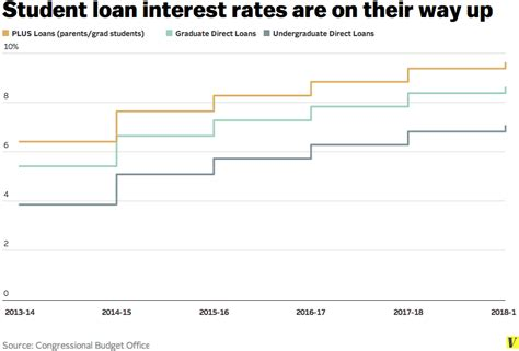 pewaukee home loans and mortgage services pewaukee economics the rise of the student loan interest Pewau