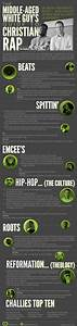 17 Best Images About Visual Theology On Pinterest