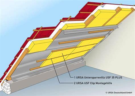 dachisolierung innen au 223 en zwischen den sparren innen d 228 mmvarianten f 252 r s dach im vergleich untersparrend 228 mmung