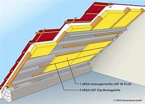 Dachisolierung Von Außen : au en zwischen den sparren innen d mmvarianten f r 39 s ~ Lizthompson.info Haus und Dekorationen