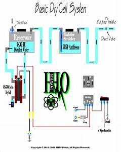 Details About Hydrogen Generator Fire Arrestor    Flash