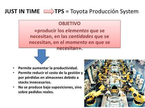 time tps toyota produccion system