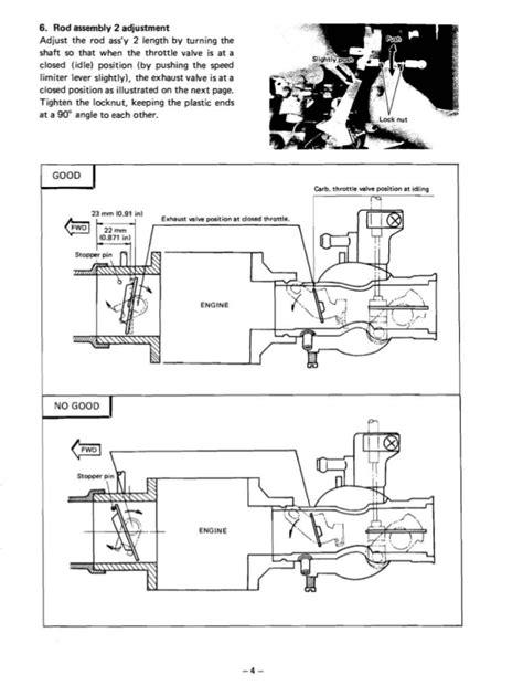 Yamaha Parts Diagram Downloaddescargar