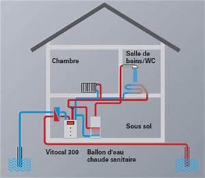 Prix Pompe à Chaleur Eau Eau : pompe chaleur chauffage durable et cologique ~ Premium-room.com Idées de Décoration