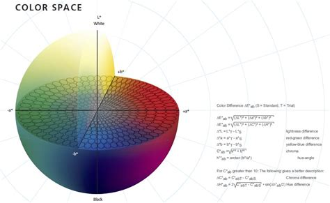 color science top 5 color management posts of 2015 x rite