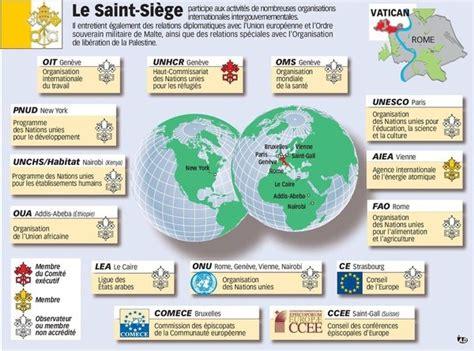 Siege De L Unesco - la présence de l eglise dans les institutions