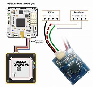 Gps Connection Examples