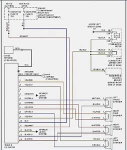 1999 Mitsubishi Montero Sport Stereo Wiring Diagram