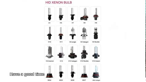 Types Of Headlight Bulbs