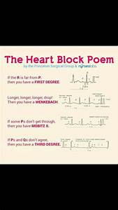 174 Best Images About Nclex Study Guide On Pinterest
