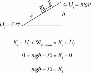 What Is The Equation For Conservation Of Mechanical Energy ...