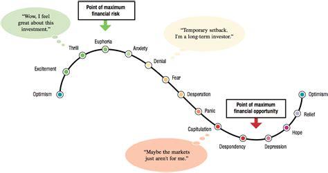 market wrap   oct   mindset