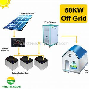 wiring diagram for a tiny house wiring recessed lighting With home solar power system design