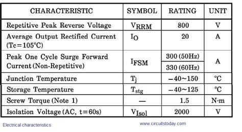 phase rectifier circuit based  lp