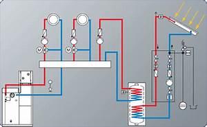 chauffe eau thermodynamique vmc double flux devis online a With installation chauffage solaire piscine 12 prix chauffe eau installation electrique instantane
