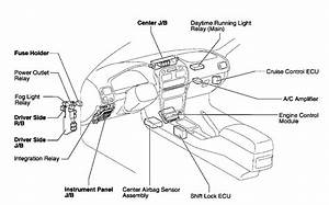 I Keep Blowing A 10 Amp Fuse On My 2001 Corolla  It U0026 39 S The Fuse For The Power Windows  Dash