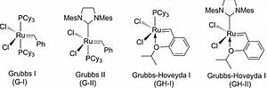 Commercially Available Ruthenium U2013alkylidene Catalysts Used
