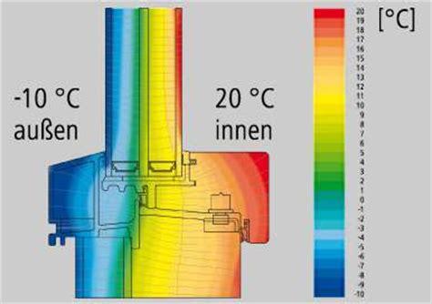 Kondenswasser Fenstern Vermeiden by Kondensat Am Fenster Innen Passivhausforum Auf