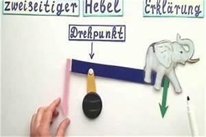 Hebelwirkung Berechnen : zweiseitiger hebel berechnen energie und baumaschinen ~ Themetempest.com Abrechnung