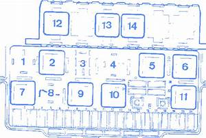 Volkswagen Polo Mk4 2002 Main Fuse Box  Block Circuit Breaker Diagram  U00bb Carfusebox