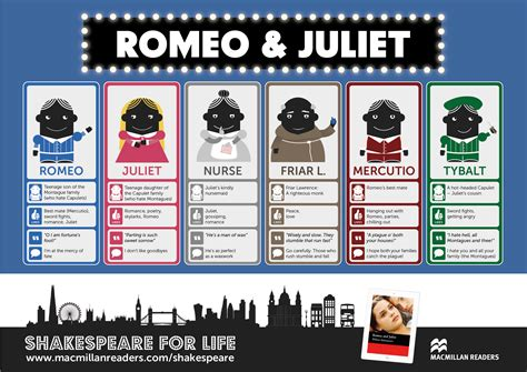 Shakespeare Fun Games Macmillan Readers