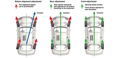 wheel alignment     pops auto electric ac