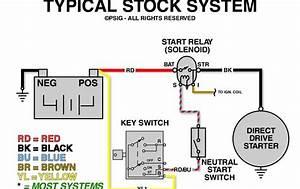 1996 Chevy Blazer Starter Wiring Diagram