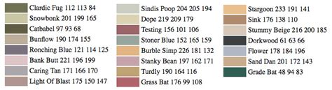 paint names selected by neural network boing boing