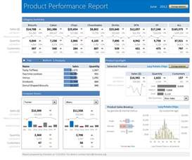 Dashboard Report Exles by Performance Dashboard Exles Images