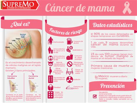 q es el cancer en general psicologia de la salud cancer