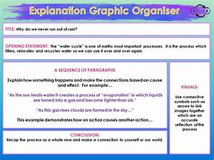 How To Write An Excellent Explanation Text  U2014 Literacy Ideas