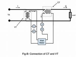 Ct Wiring Diagrams