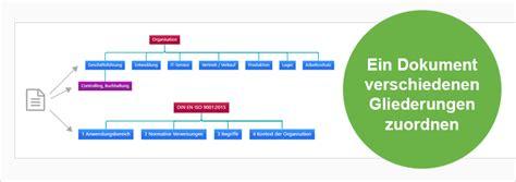 qm dokumentation eqms software fuer qualitaetsmanagement