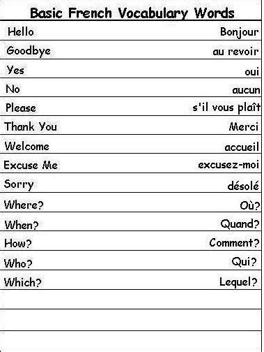 Learn French Vocabulary Words for Greetings, Family, and ...