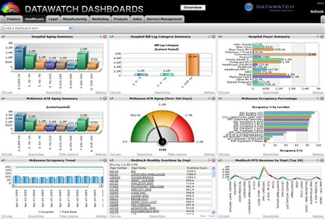 excel dashboard templates peerpex